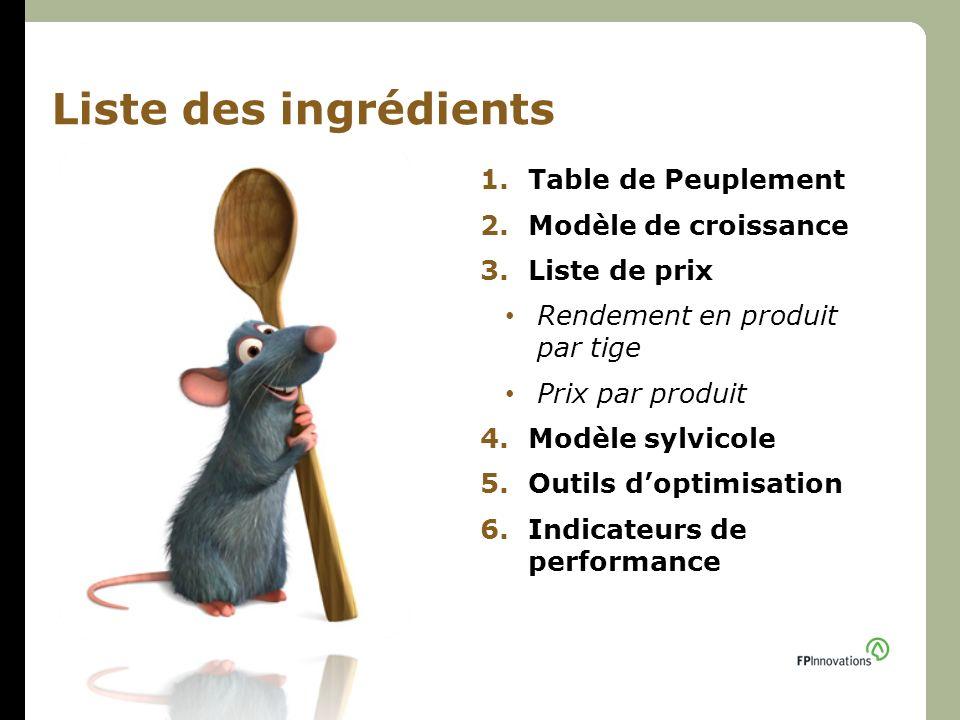 Liste des ingrédients Table de Peuplement Modèle de croissance