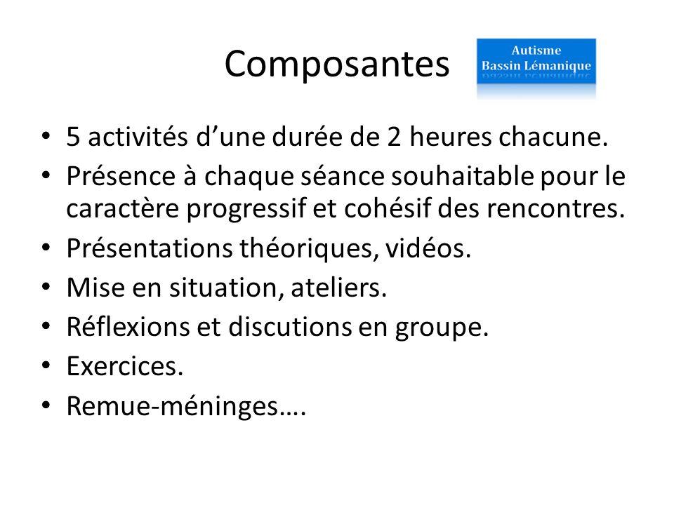 Composantes 5 activités d'une durée de 2 heures chacune.
