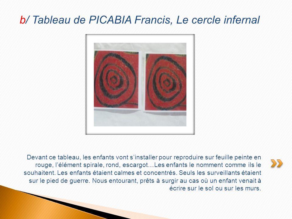 b/ Tableau de PICABIA Francis, Le cercle infernal