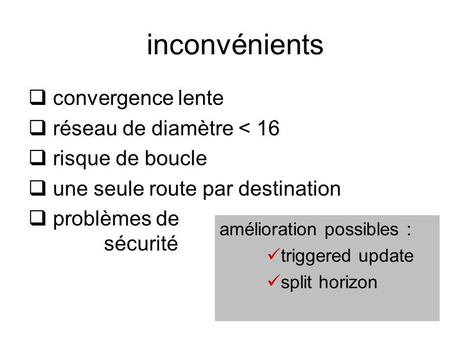 inconvénients convergence lente réseau de diamètre < 16