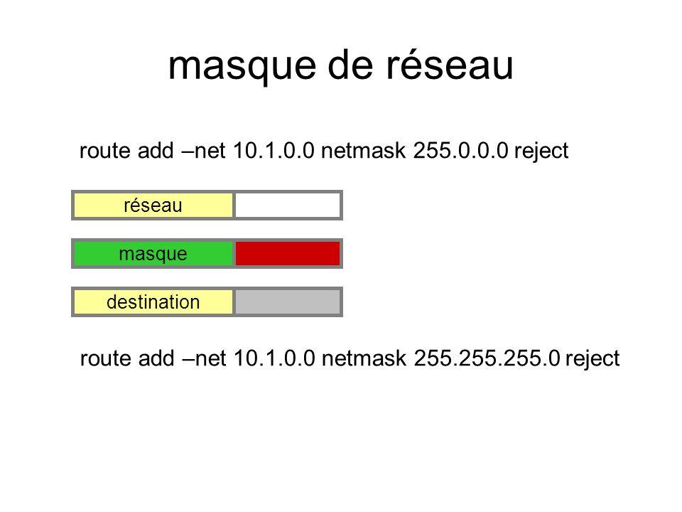 masque de réseau route add –net 10.1.0.0 netmask 255.0.0.0 reject