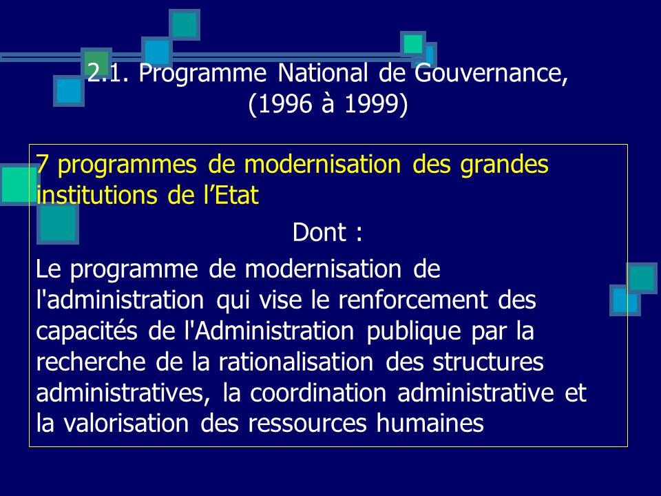 2.1. Programme National de Gouvernance, (1996 à 1999)