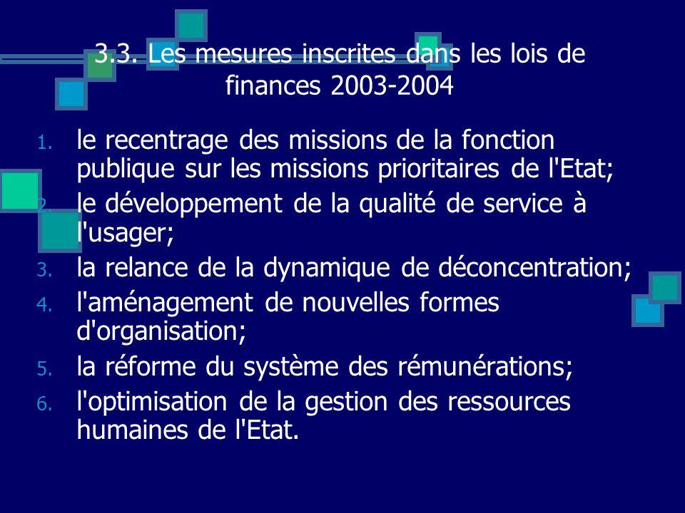 3.3. Les mesures inscrites dans les lois de finances 2003-2004