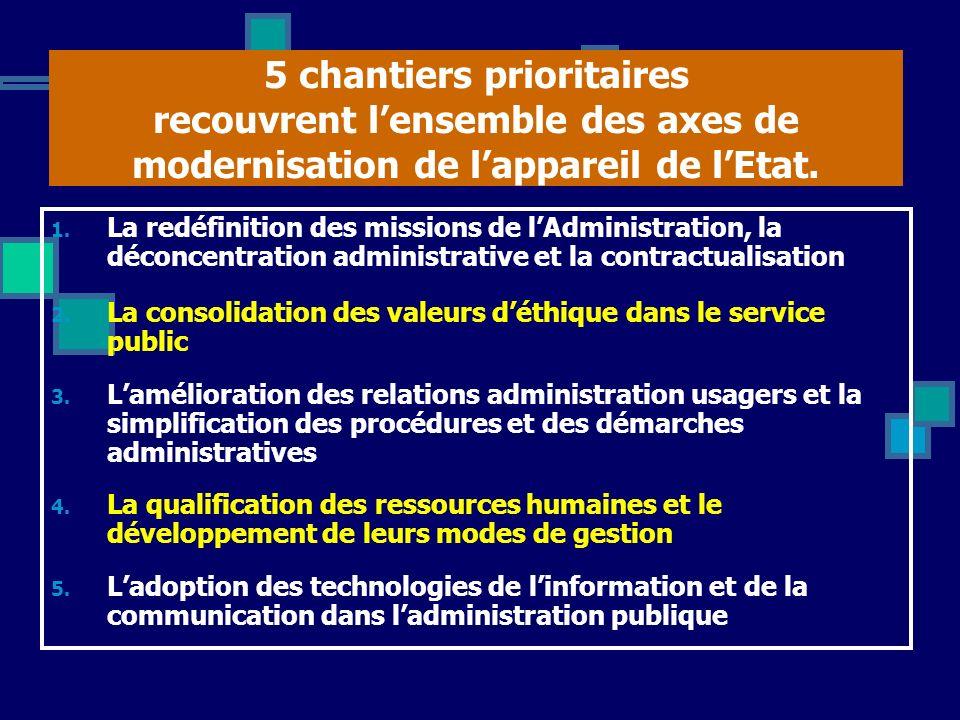 5 chantiers prioritaires recouvrent l'ensemble des axes de modernisation de l'appareil de l'Etat.