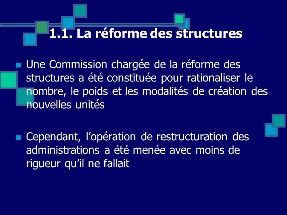 1.1. La réforme des structures