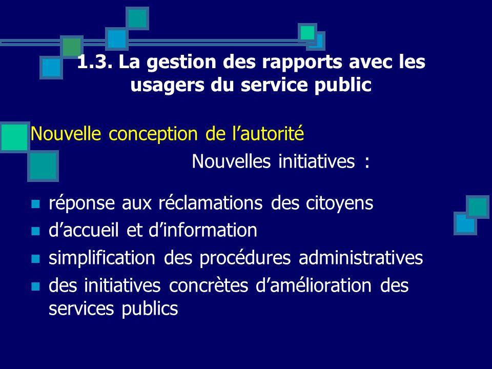 1.3. La gestion des rapports avec les usagers du service public