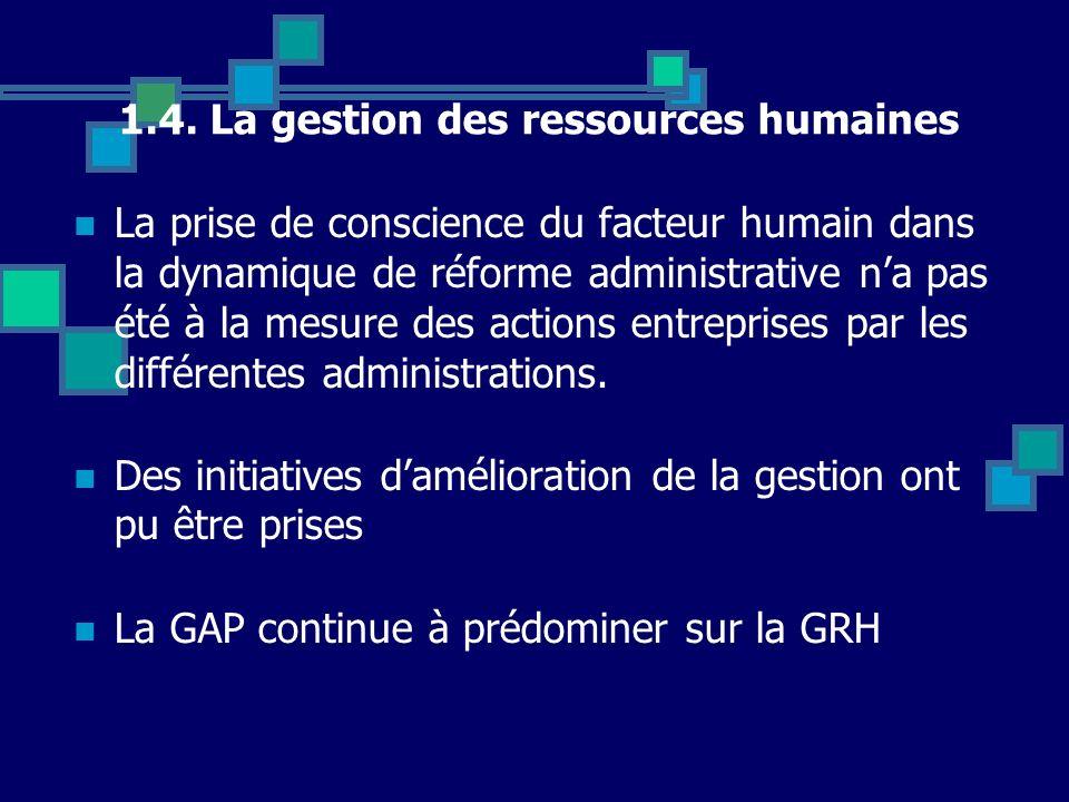 1.4. La gestion des ressources humaines