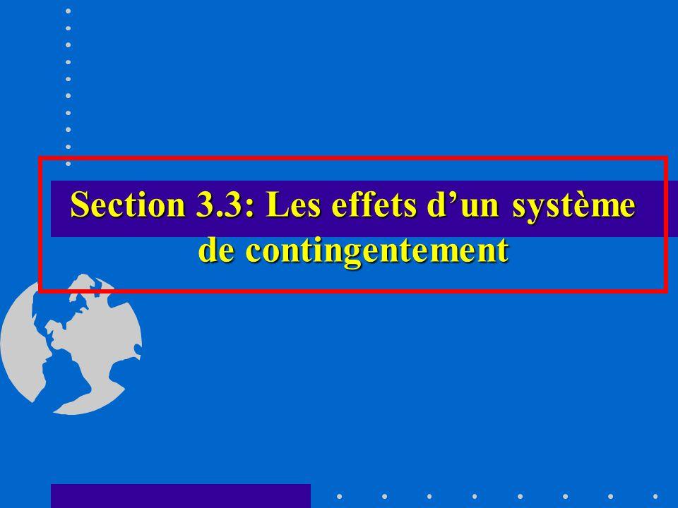Section 3.3: Les effets d'un système de contingentement