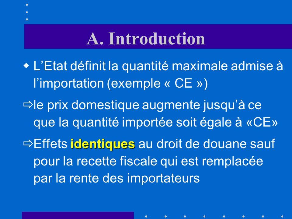 A. Introduction L'Etat définit la quantité maximale admise à l'importation (exemple « CE »)