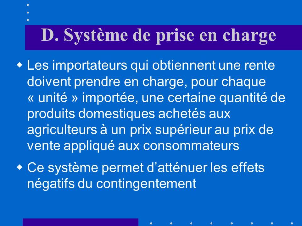 D. Système de prise en charge