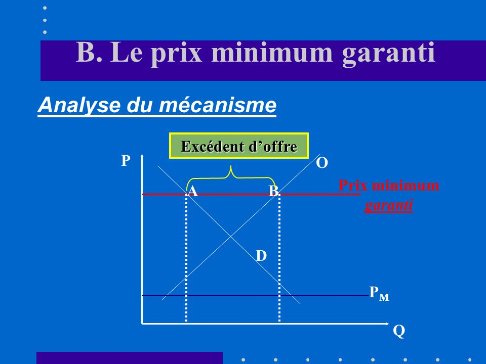 B. Le prix minimum garanti