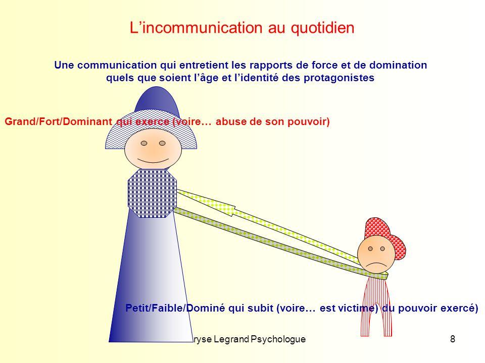L'incommunication au quotidien