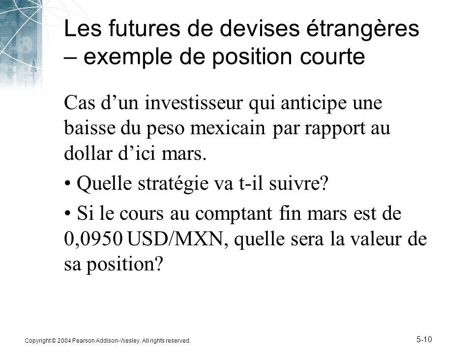 Les futures de devises étrangères – exemple de position courte