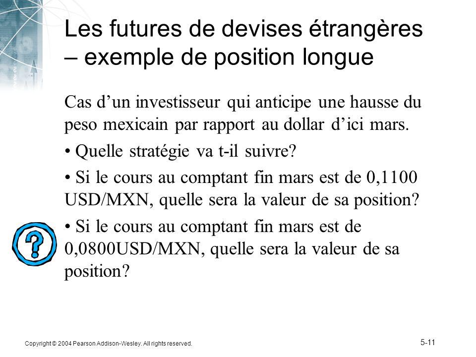 Les futures de devises étrangères – exemple de position longue
