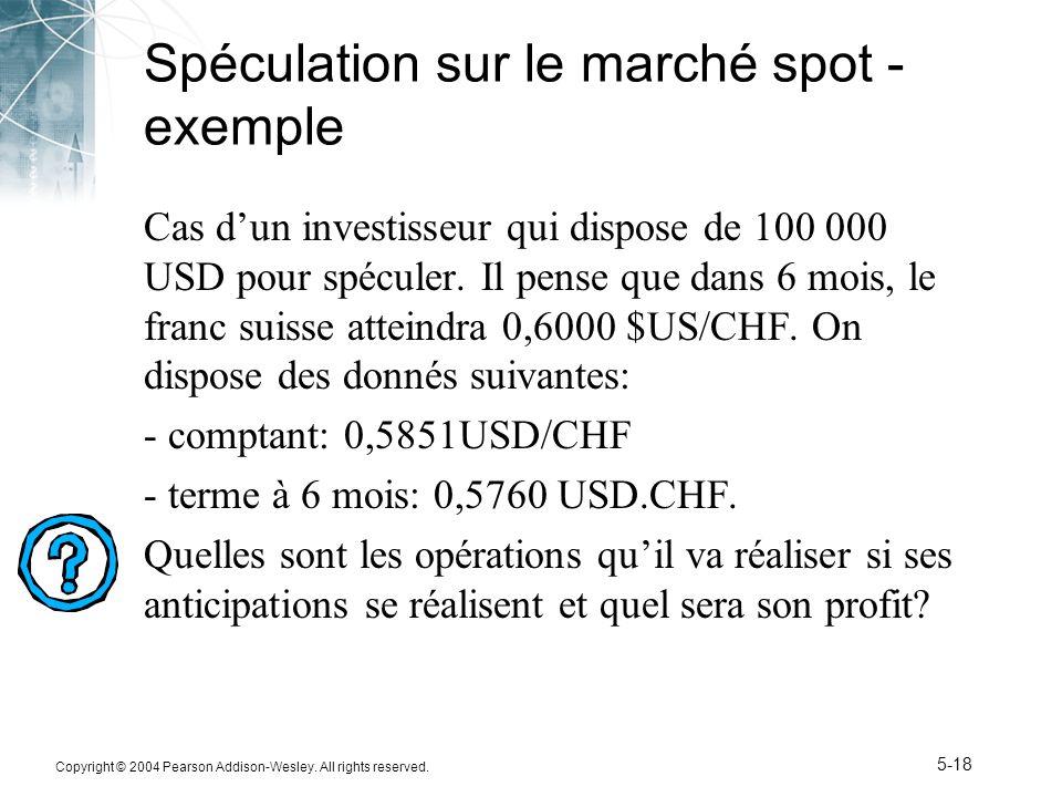 Spéculation sur le marché spot - exemple