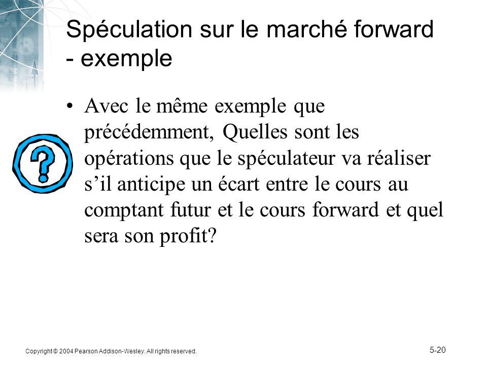 Spéculation sur le marché forward - exemple