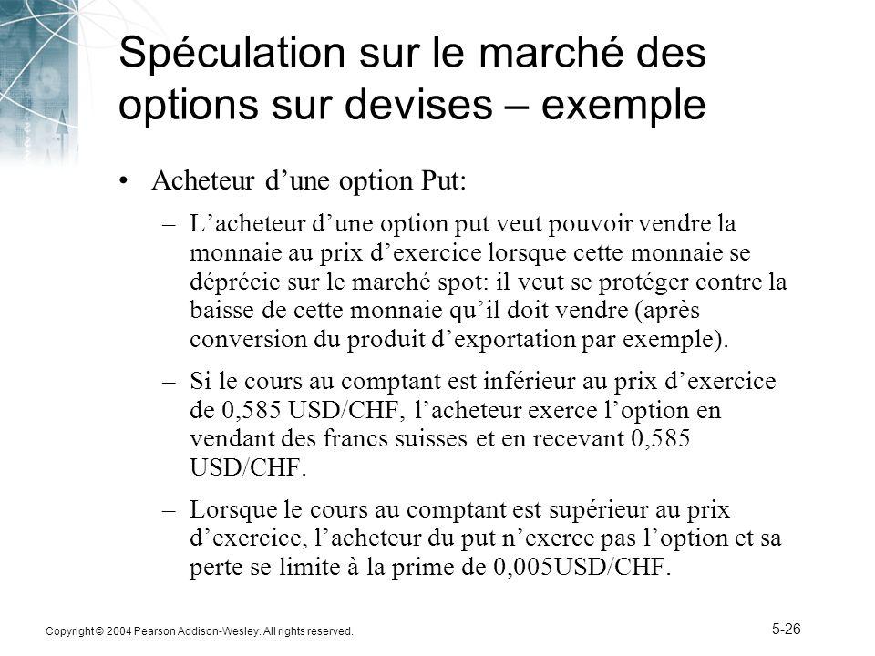 Spéculation sur le marché des options sur devises – exemple