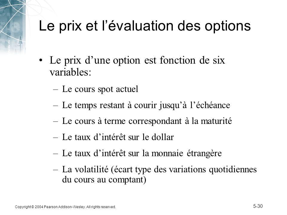 Le prix et l'évaluation des options