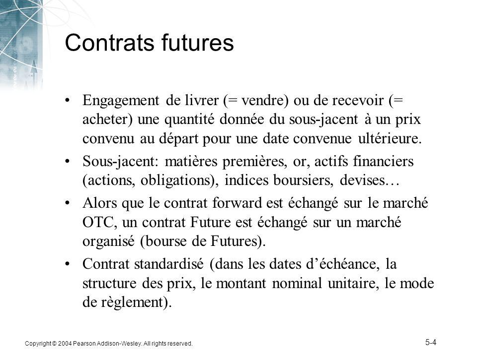 Contrats futures