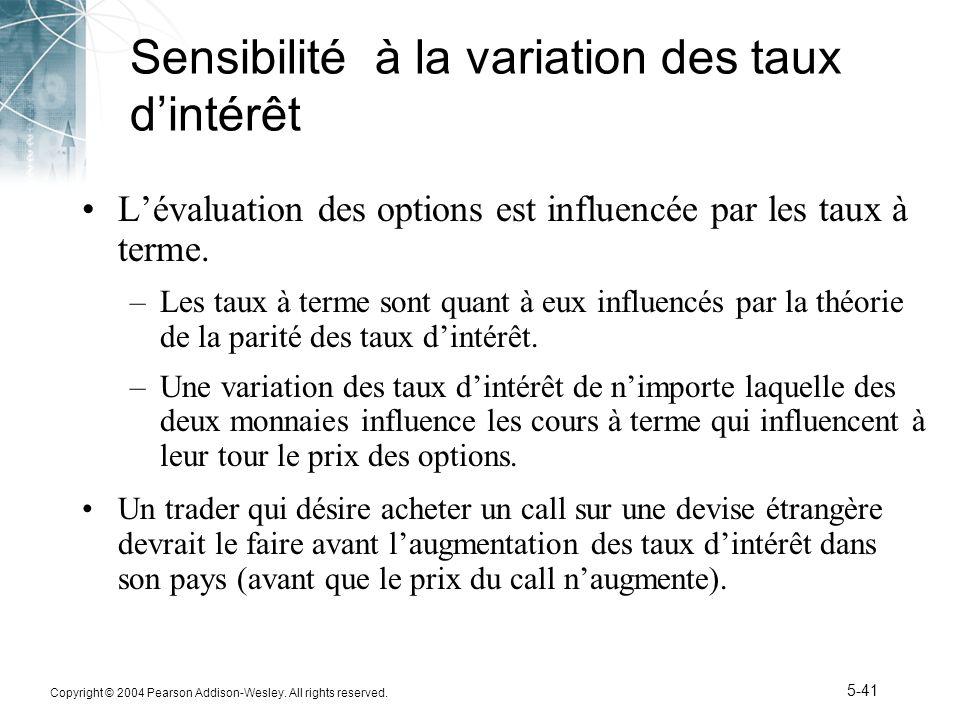 Sensibilité à la variation des taux d'intérêt