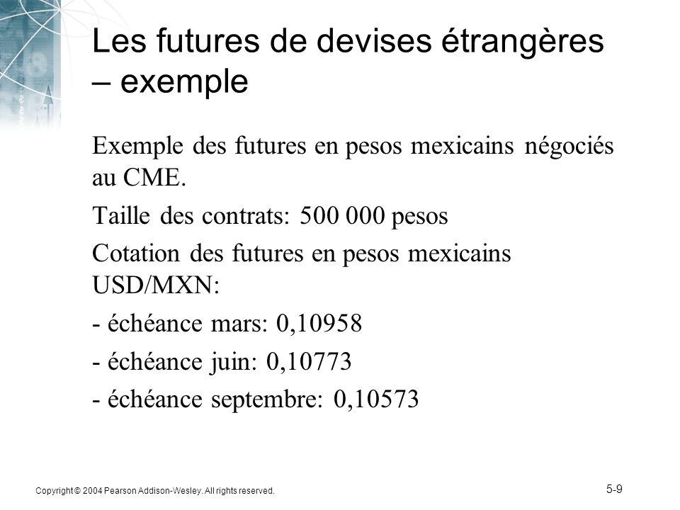 Les futures de devises étrangères – exemple