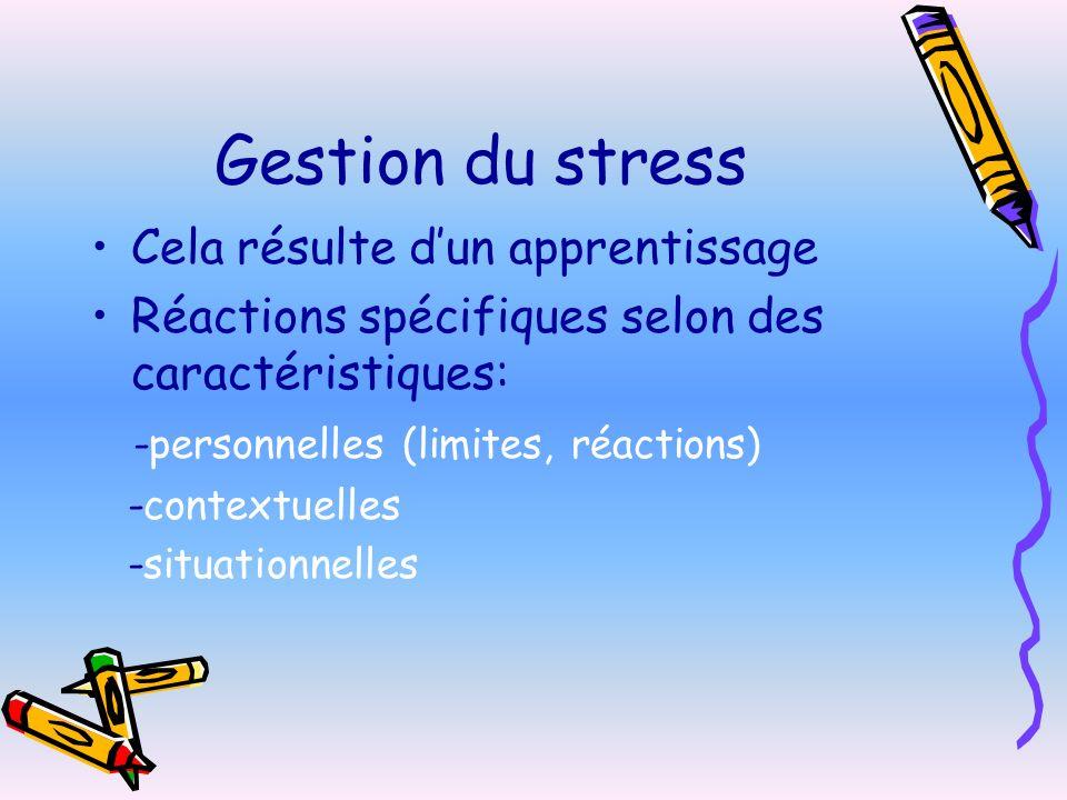 Gestion du stress Cela résulte d'un apprentissage