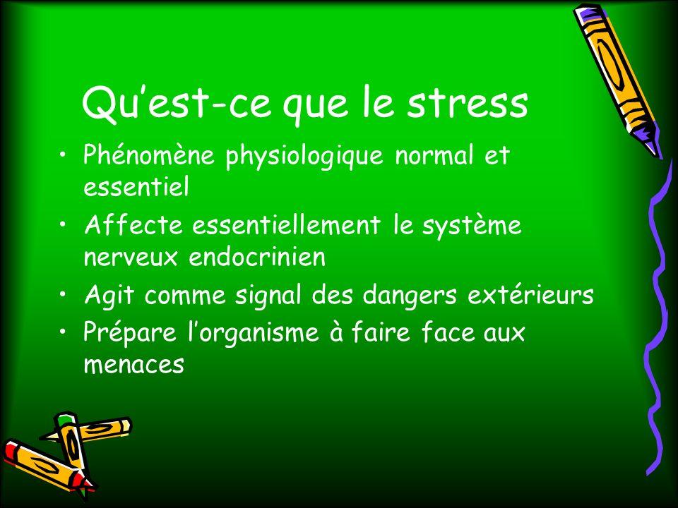 Qu'est-ce que le stress