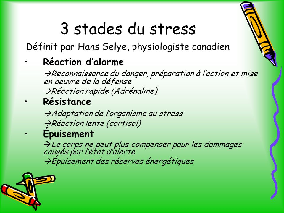 3 stades du stress Définit par Hans Selye, physiologiste canadien