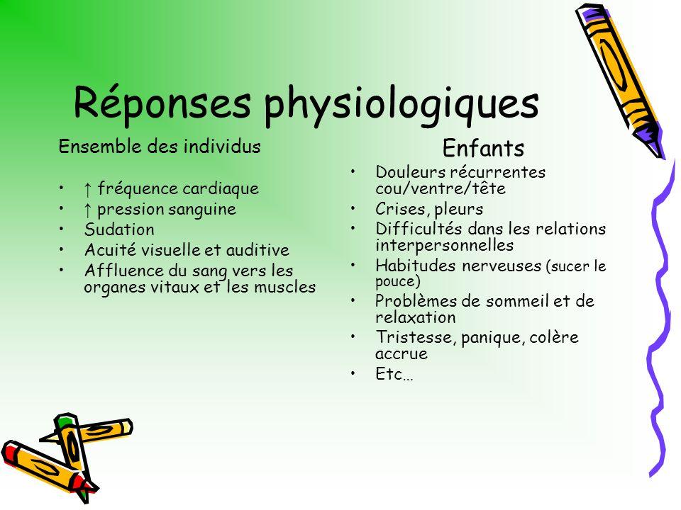 Réponses physiologiques