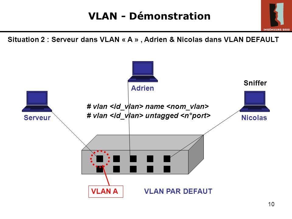 VLAN - Démonstration Situation 2 : Serveur dans VLAN « A » , Adrien & Nicolas dans VLAN DEFAULT. Sniffer.