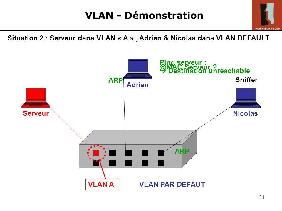VLAN - Démonstration Situation 2 : Serveur dans VLAN « A » , Adrien & Nicolas dans VLAN DEFAULT. Ping serveur :