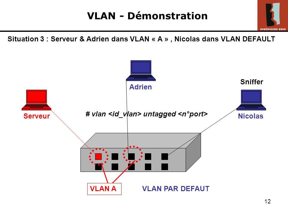 VLAN - Démonstration Situation 3 : Serveur & Adrien dans VLAN « A » , Nicolas dans VLAN DEFAULT. Sniffer.