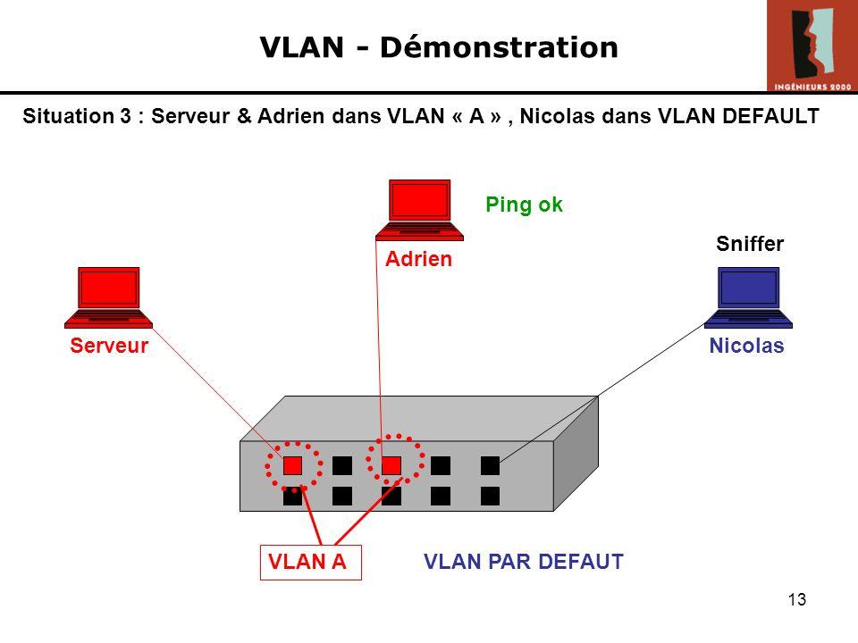 VLAN - Démonstration Situation 3 : Serveur & Adrien dans VLAN « A » , Nicolas dans VLAN DEFAULT. Ping ok.
