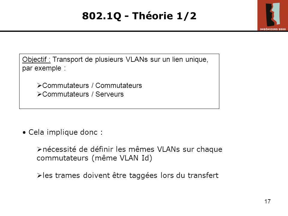 802.1Q - Théorie 1/2 Objectif : Transport de plusieurs VLANs sur un lien unique, par exemple : Commutateurs / Commutateurs.
