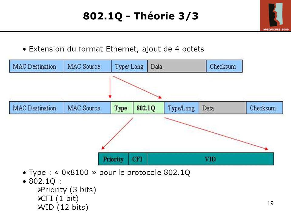 802.1Q - Théorie 3/3 Extension du format Ethernet, ajout de 4 octets