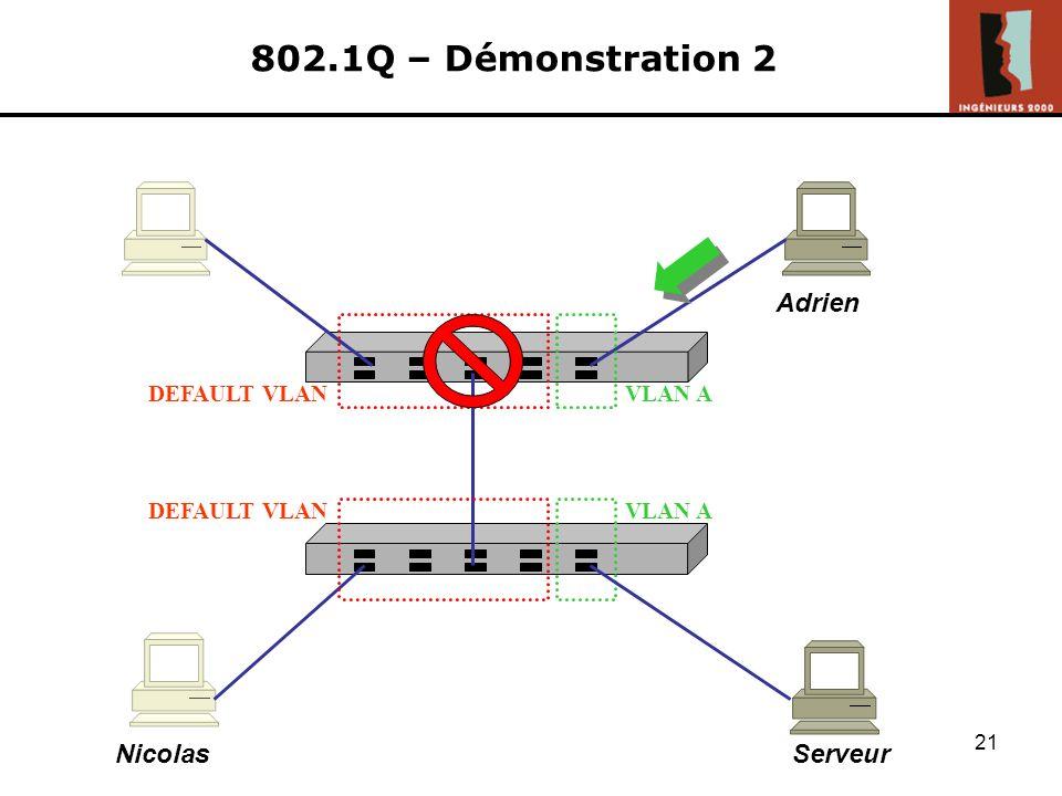 802.1Q – Démonstration 2 Adrien Nicolas Serveur DEFAULT VLAN VLAN A