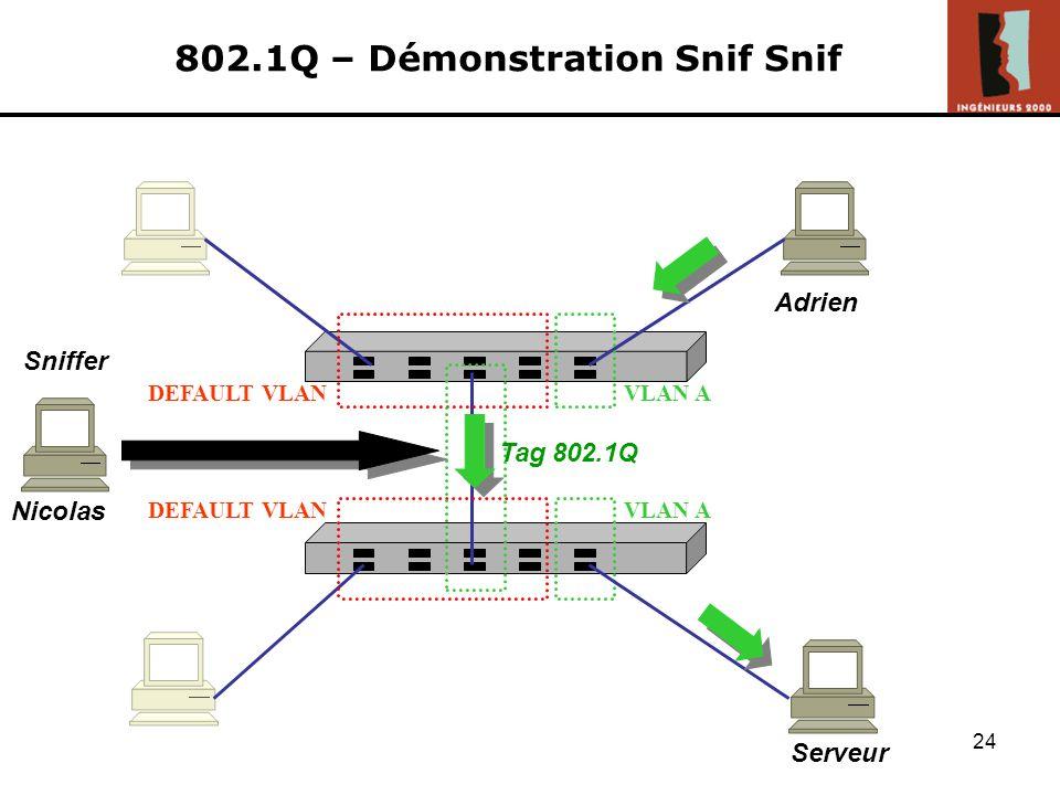 802.1Q – Démonstration Snif Snif
