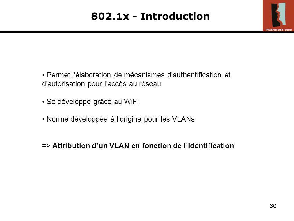 802.1x - Introduction Permet l'élaboration de mécanismes d'authentification et d'autorisation pour l'accès au réseau.