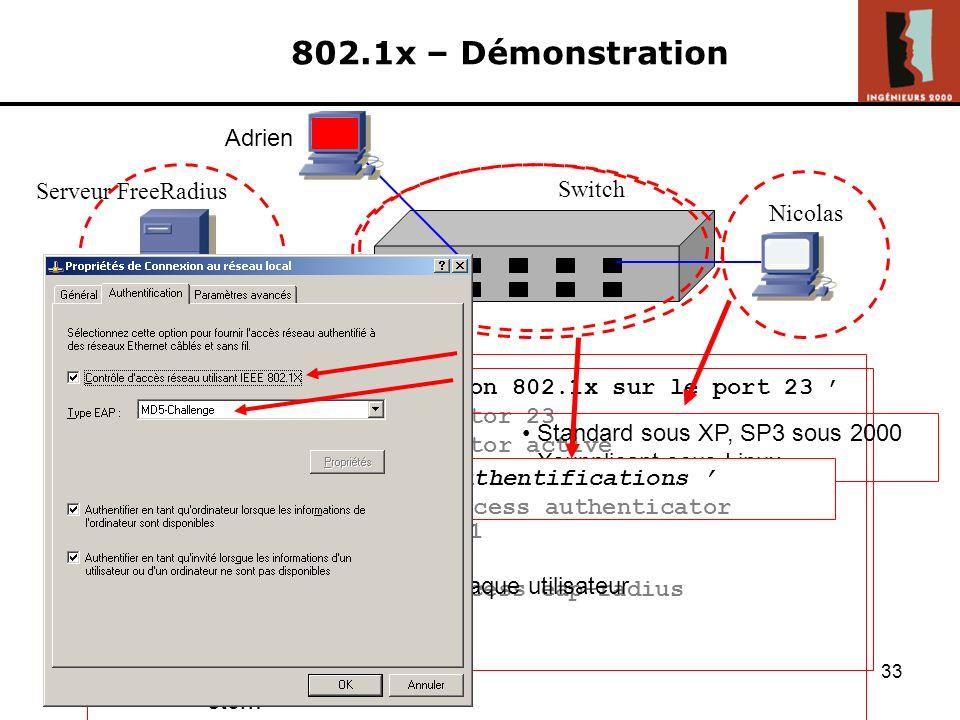 802.1x – Démonstration Le fichier 'radiusd.conf'