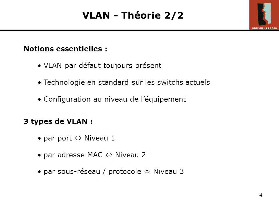 VLAN - Théorie 2/2 Notions essentielles :