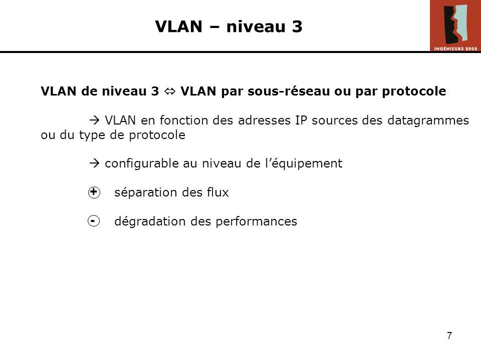 VLAN – niveau 3 VLAN de niveau 3  VLAN par sous-réseau ou par protocole.