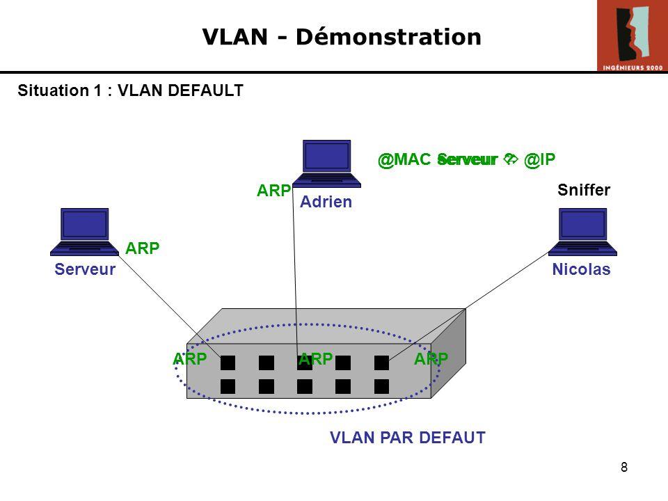 VLAN - Démonstration Situation 1 : VLAN DEFAULT @MAC Serveur