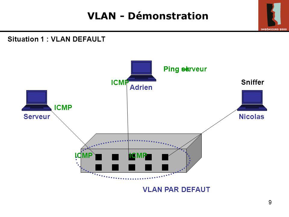 VLAN - Démonstration Situation 1 : VLAN DEFAULT Ping ok Ping serveur