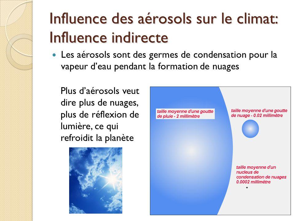 Influence des aérosols sur le climat: Influence indirecte