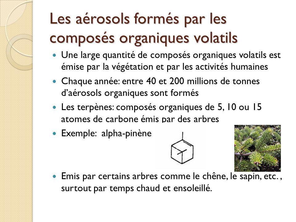 Les aérosols formés par les composés organiques volatils