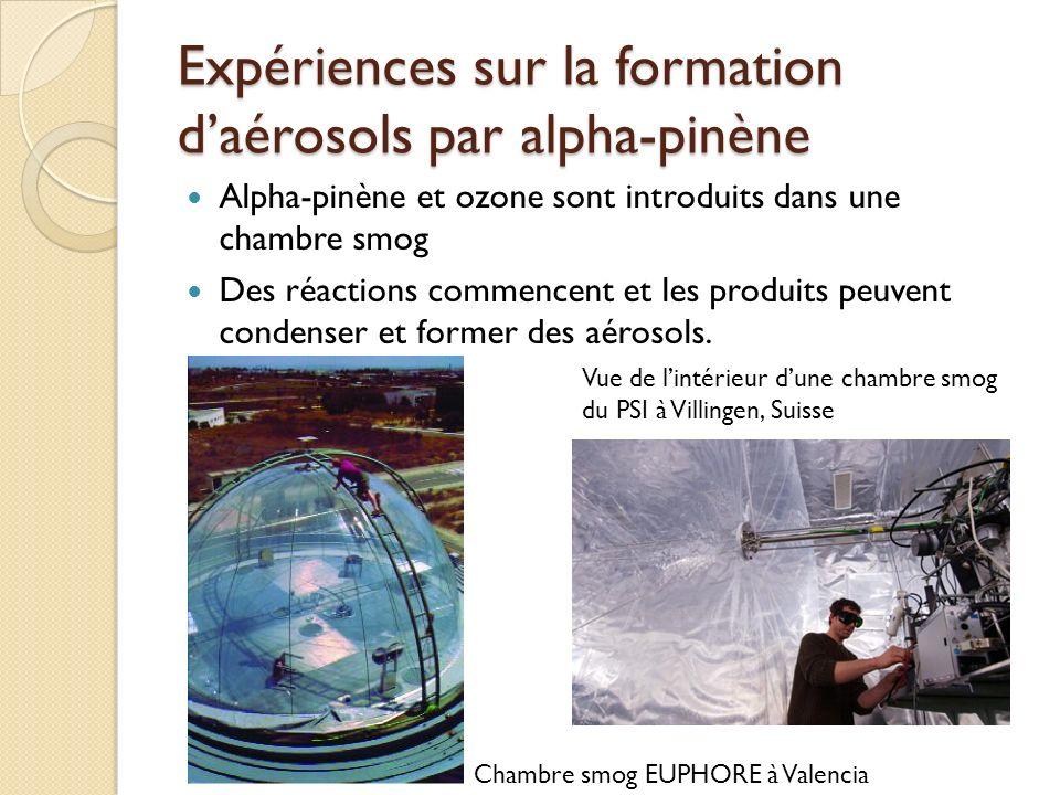 Expériences sur la formation d'aérosols par alpha-pinène