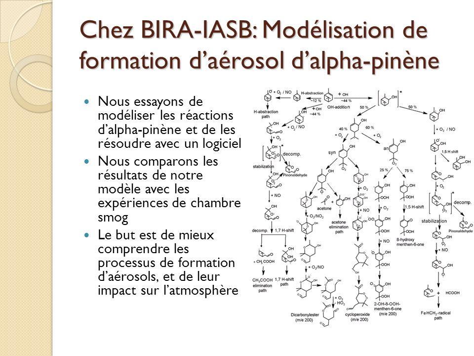 Chez BIRA-IASB: Modélisation de formation d'aérosol d'alpha-pinène