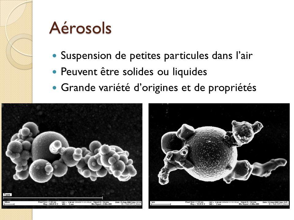 Aérosols Suspension de petites particules dans l'air