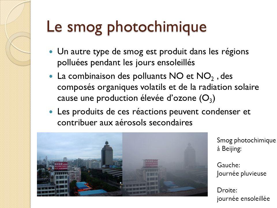 Le smog photochimique Un autre type de smog est produit dans les régions polluées pendant les jours ensoleillés.