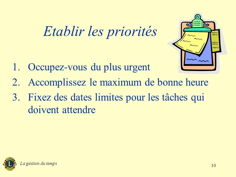 Etablir les priorités Occupez-vous du plus urgent